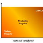 Agile_projects