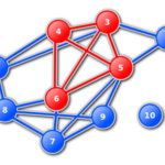 clique contenido en un grafo