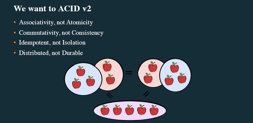 acid v2